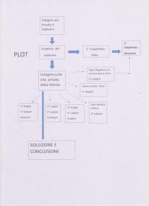 plot 001